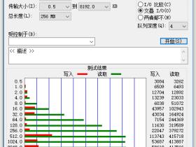 【教程√】闪迪CZ880 128G/256G 掉速如何挽救 如何修复  修复方法 怎么搞 怎么办?